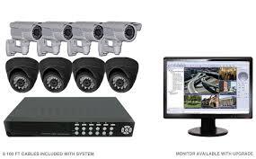 CCTV Systems Brampton